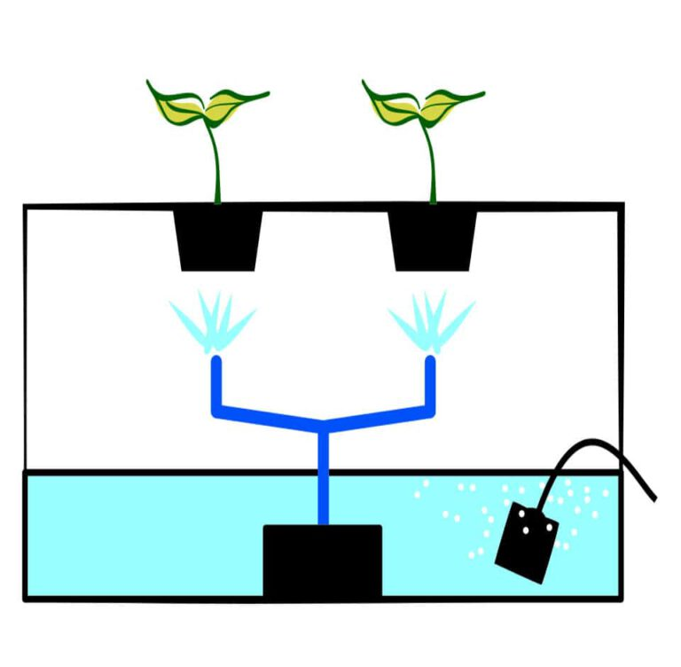 Using emitter for Aeroponics